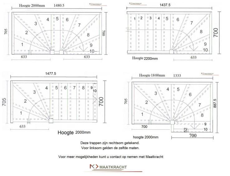 Doe het zelf trappen en bouwpakket trappen for Spiltrap berekenen